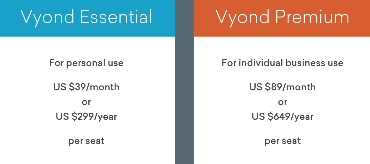 vyond personal plan discount