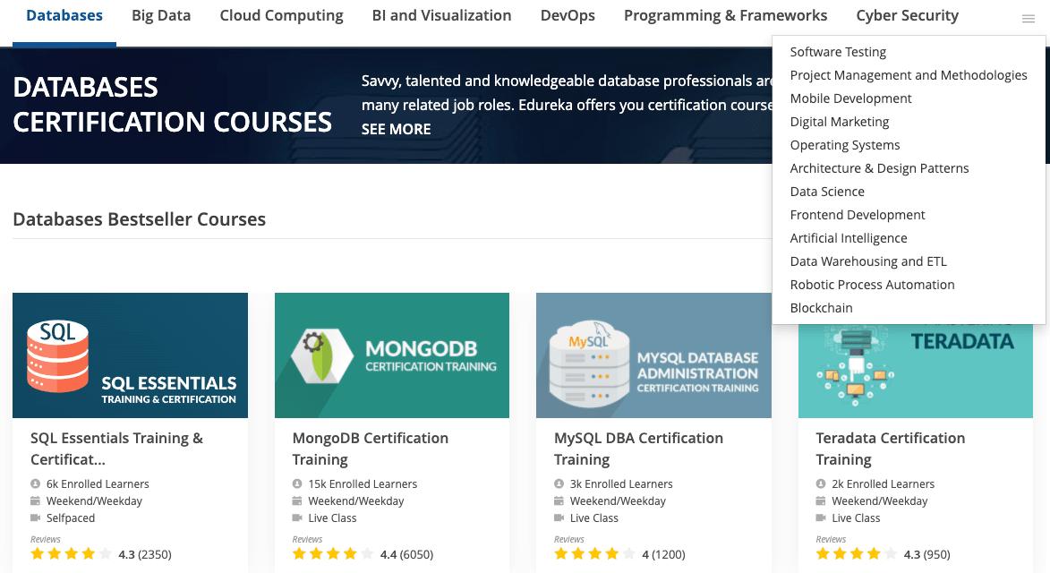 edureka course categories